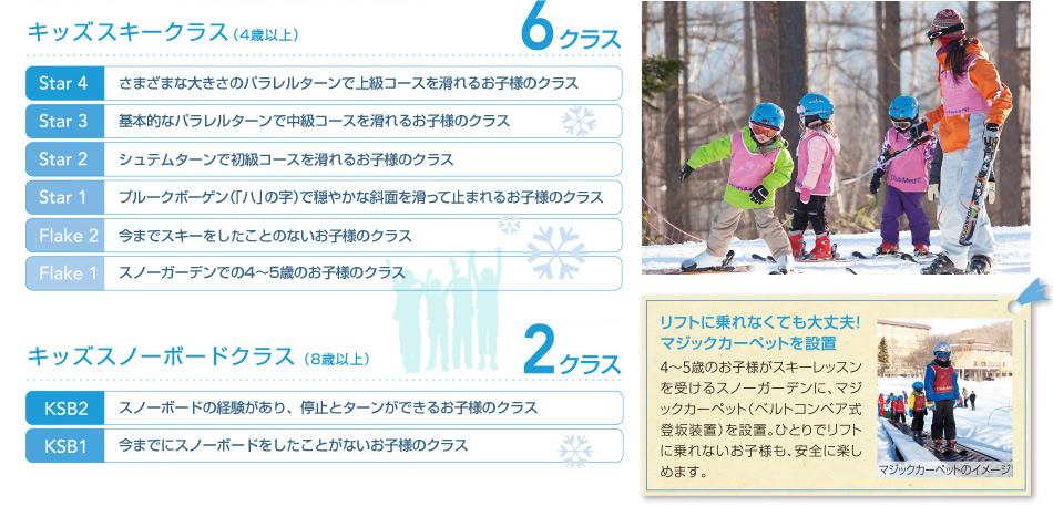 クラブメッド北海道 冬 キッズスキークラス6クラス キッズスノーボードクラス2クラス