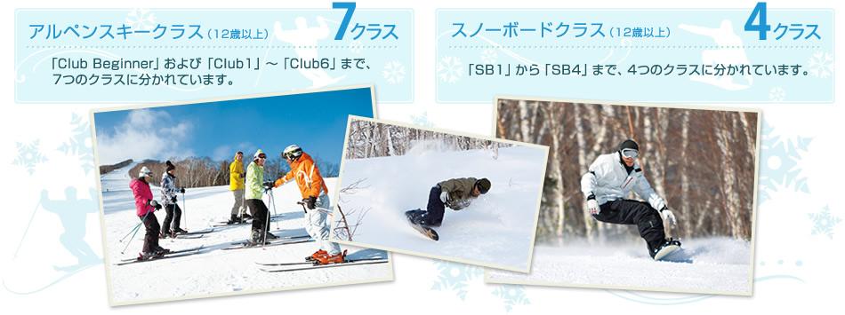 クラブメッド北海道 冬 アルペンスキークラス(12歳以上)7クラス スノーボードクラス(12歳以上)4クラス